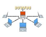 Web Hosting Services